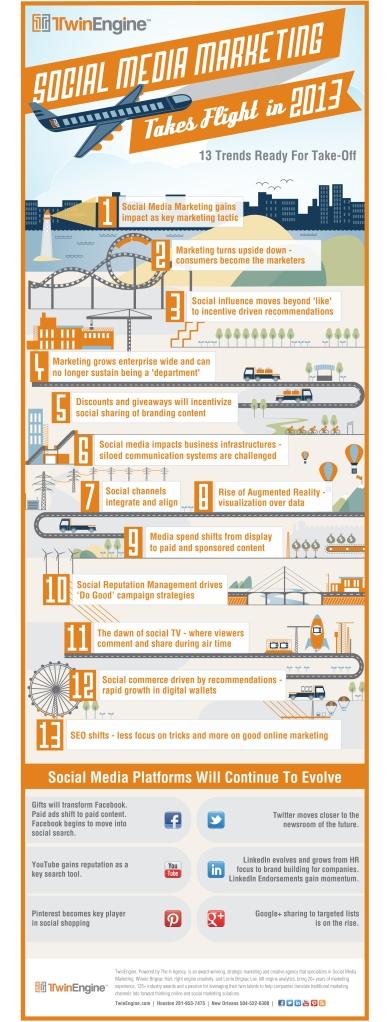 Click infographic for original source.