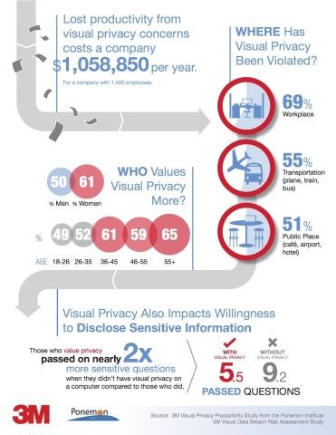 3M-VisualPrivacy-infographic-2