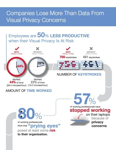 3M-VisualPrivacy-infographic
